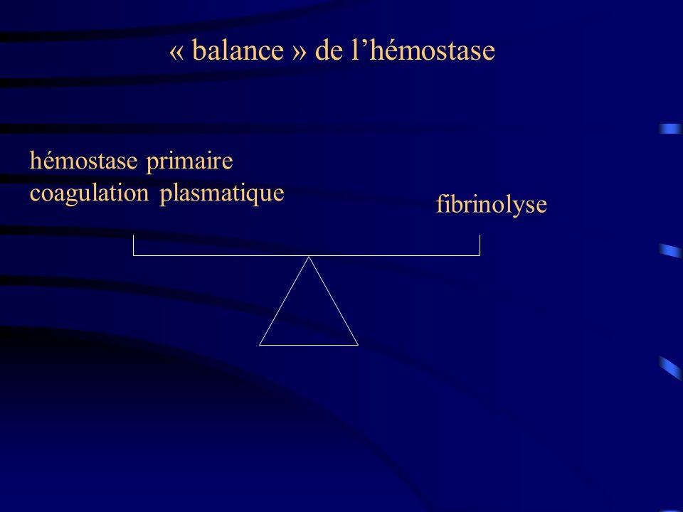 « balance » de l'hémostase