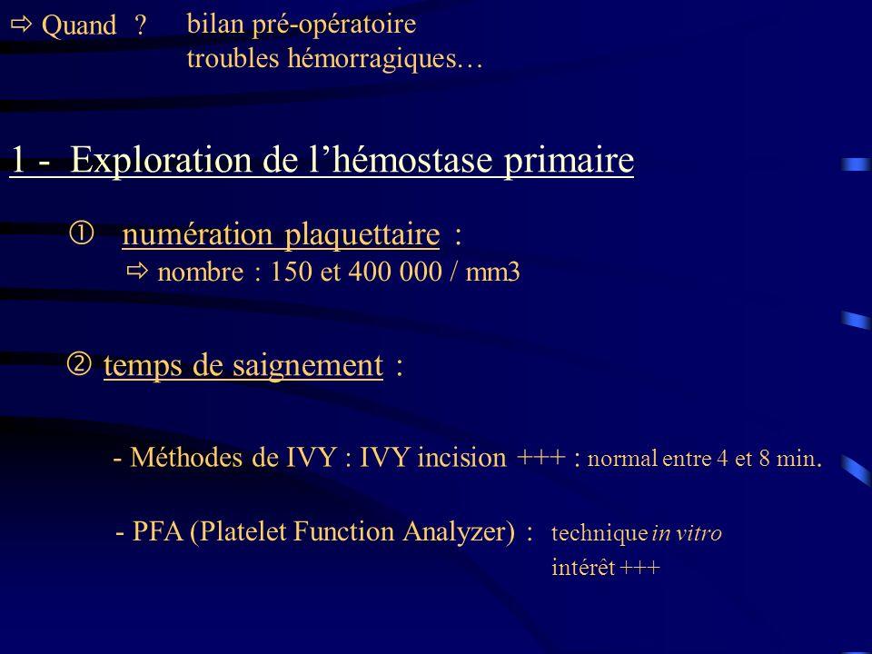 1 - Exploration de l'hémostase primaire