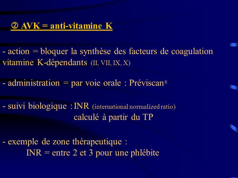  AVK = anti-vitamine K action = bloquer la synthèse des facteurs de coagulation. vitamine K-dépendants (II, VII, IX, X)