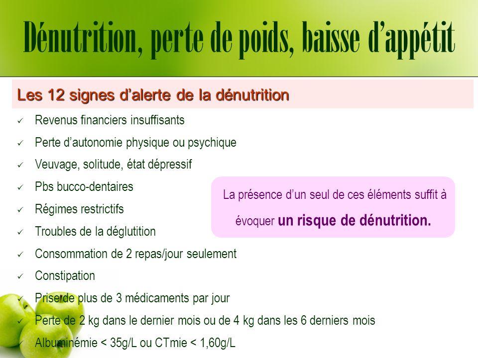 Dénutrition, perte de poids, baisse d'appétit