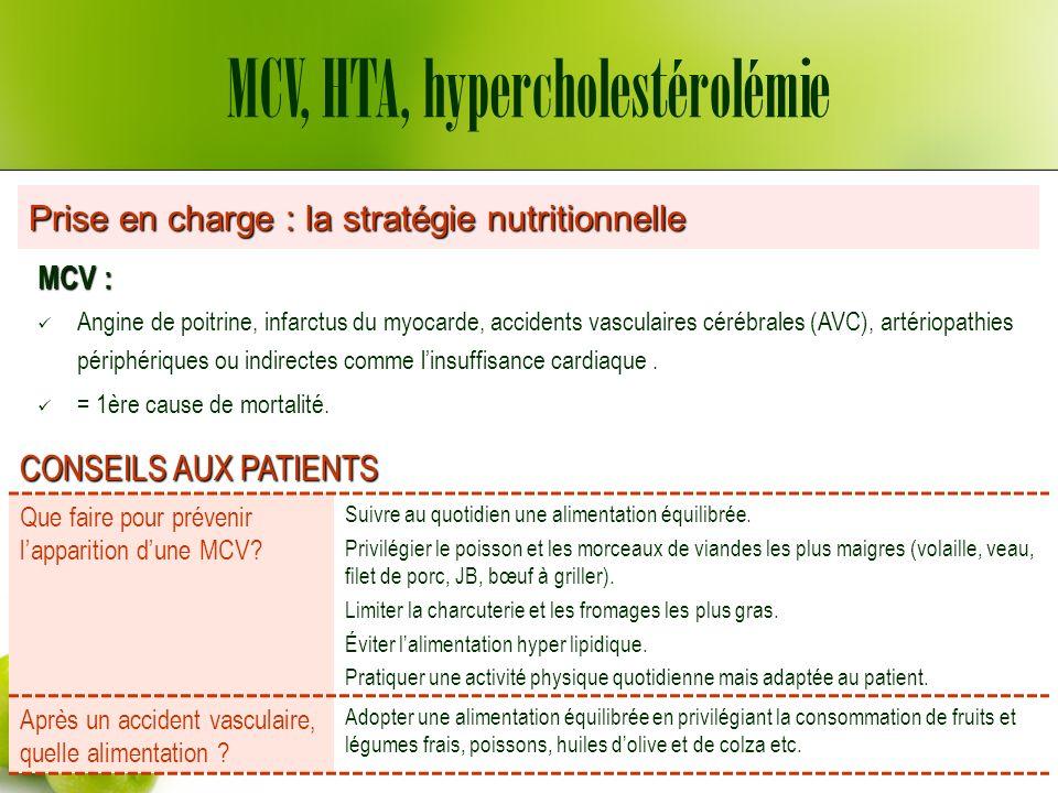 MCV, HTA, hypercholestérolémie