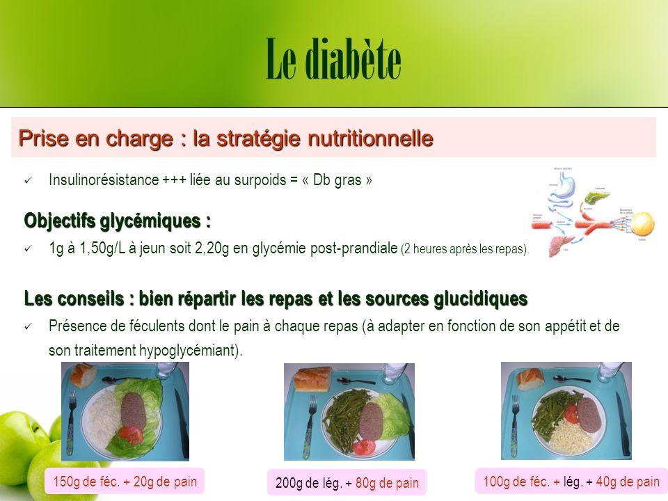 Le diabète Prise en charge : la stratégie nutritionnelle