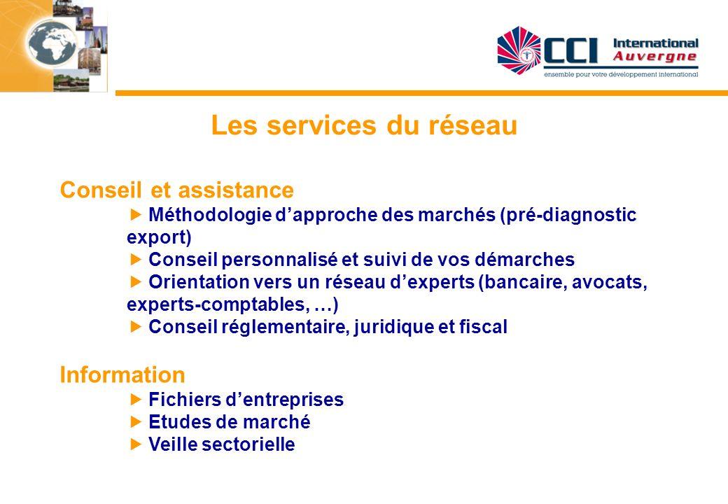 Les services du réseau Conseil et assistance  Méthodologie d'approche des marchés (pré-diagnostic export)