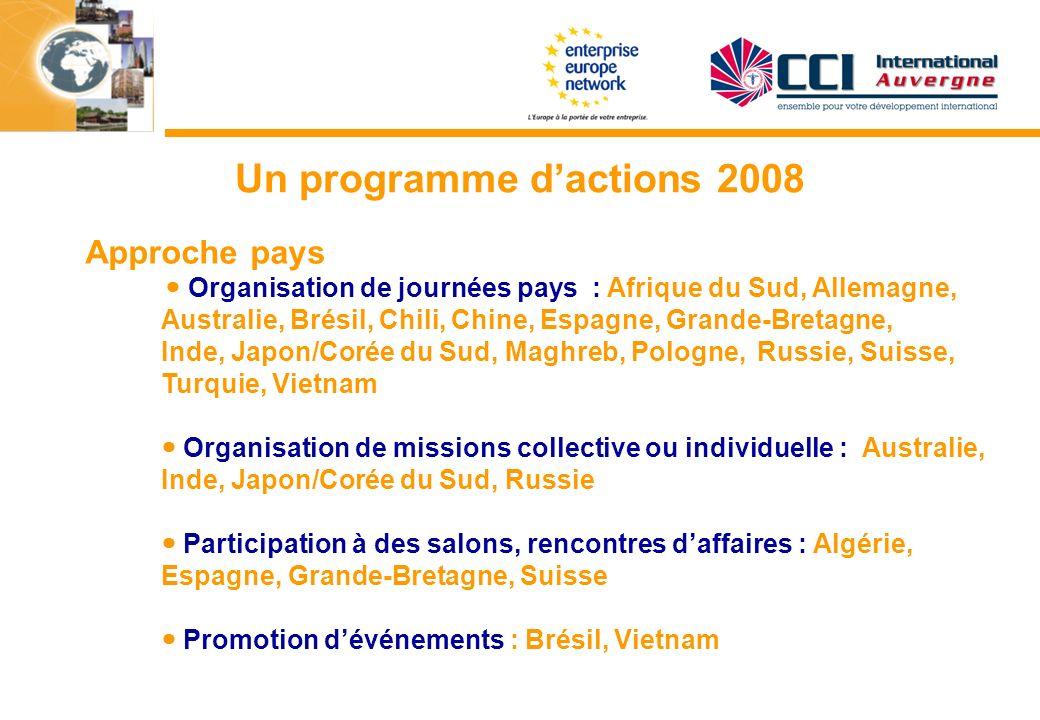 Un programme d'actions 2008
