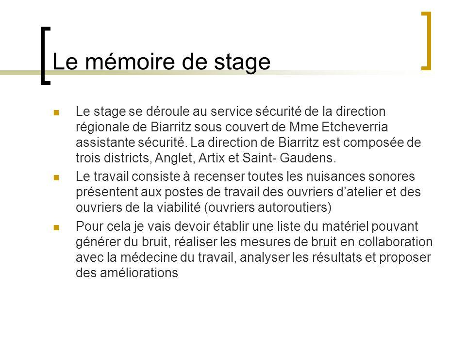 Le mémoire de stage
