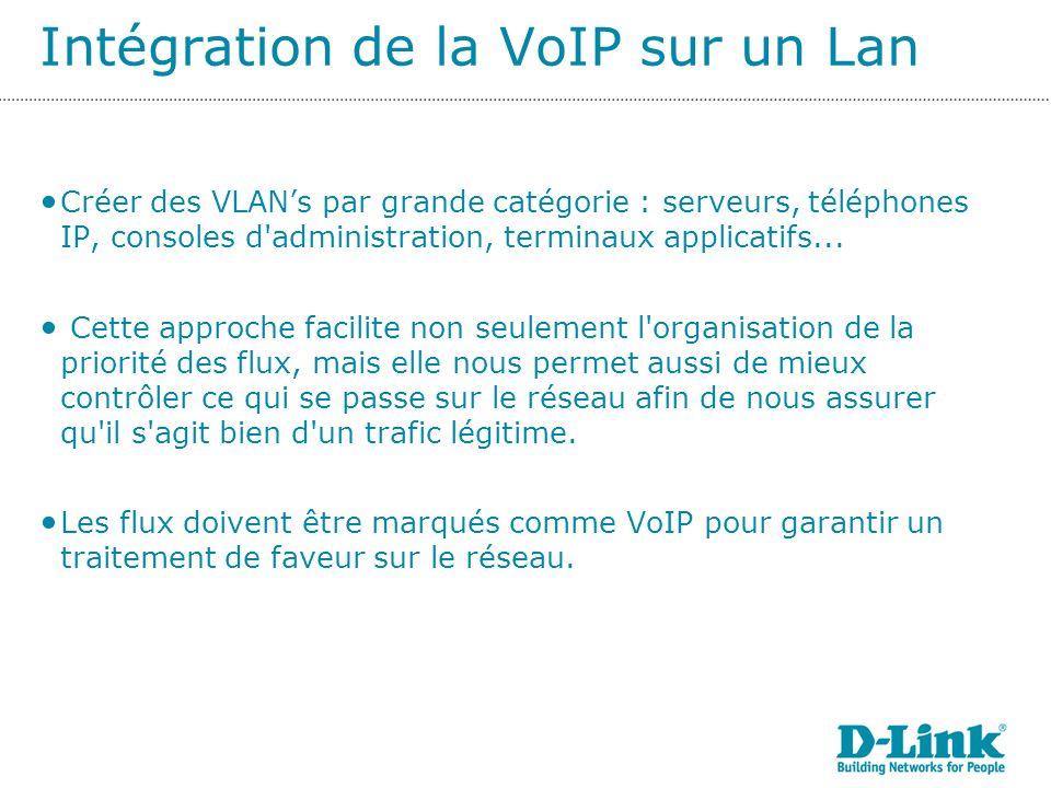 Intégration de la VoIP sur un Lan
