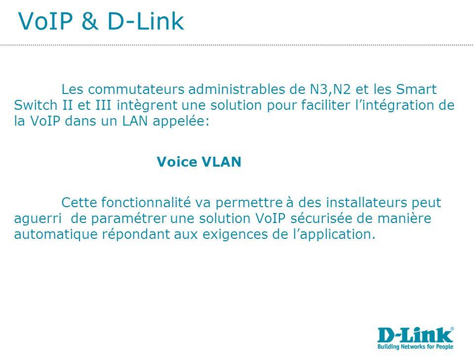 VoIP & D-Link