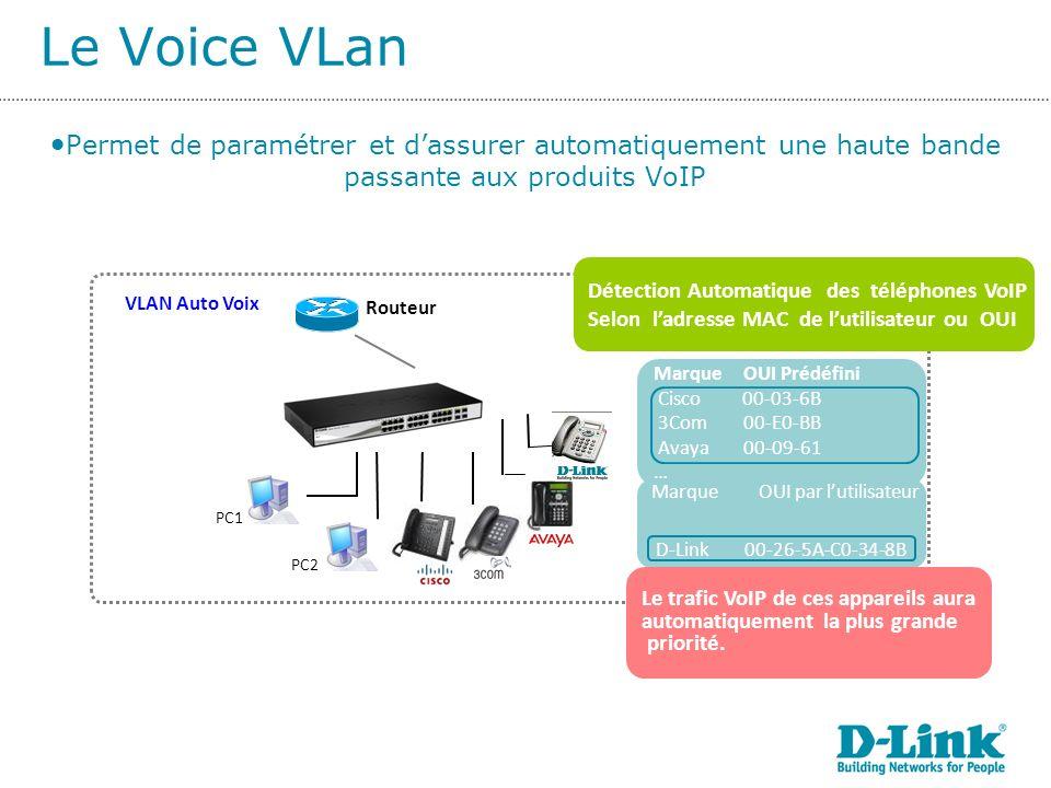 Le Voice VLan Permet de paramétrer et d'assurer automatiquement une haute bande passante aux produits VoIP.