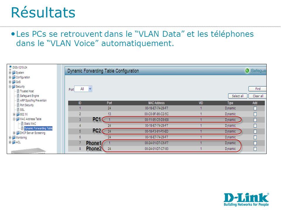 Résultats Les PCs se retrouvent dans le VLAN Data et les téléphones dans le VLAN Voice automatiquement.
