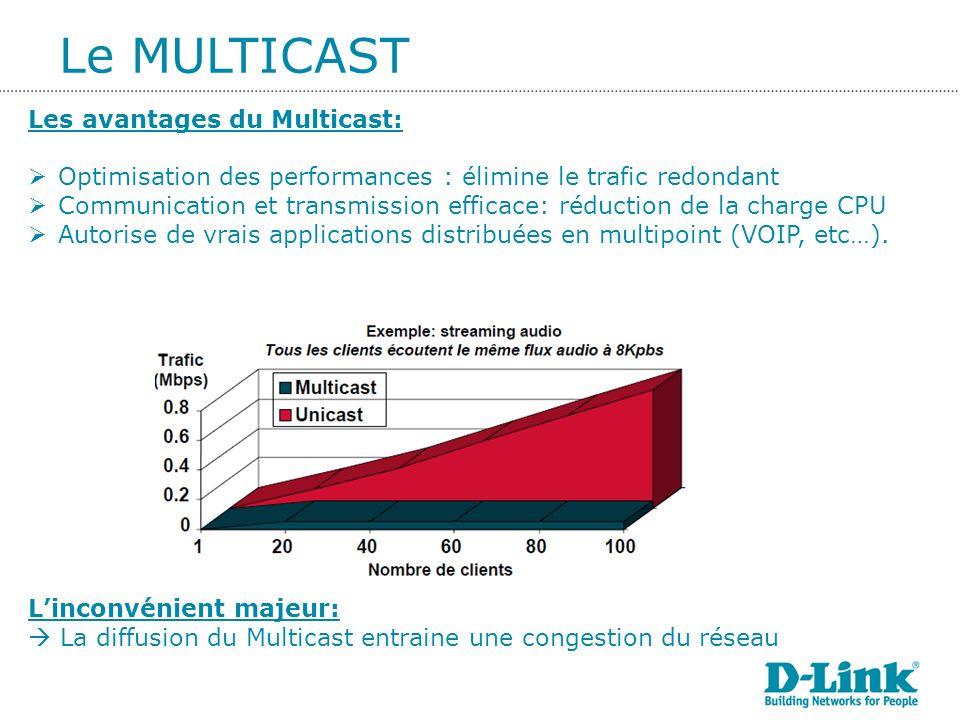 Le MULTICAST Les avantages du Multicast: