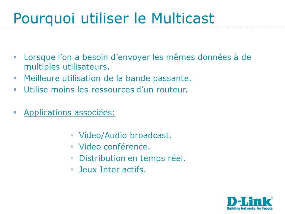 Pourquoi utiliser le Multicast