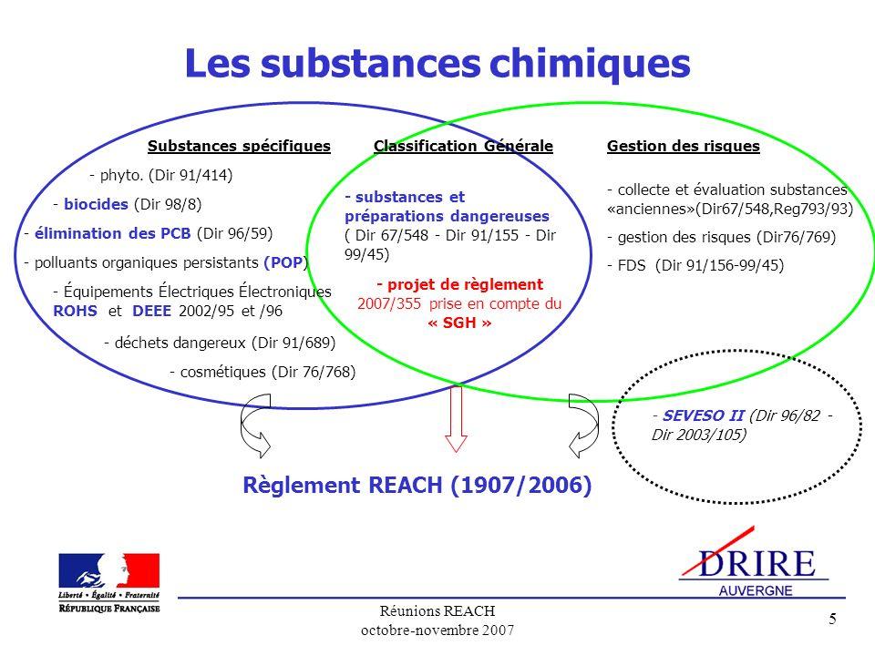 Les substances chimiques