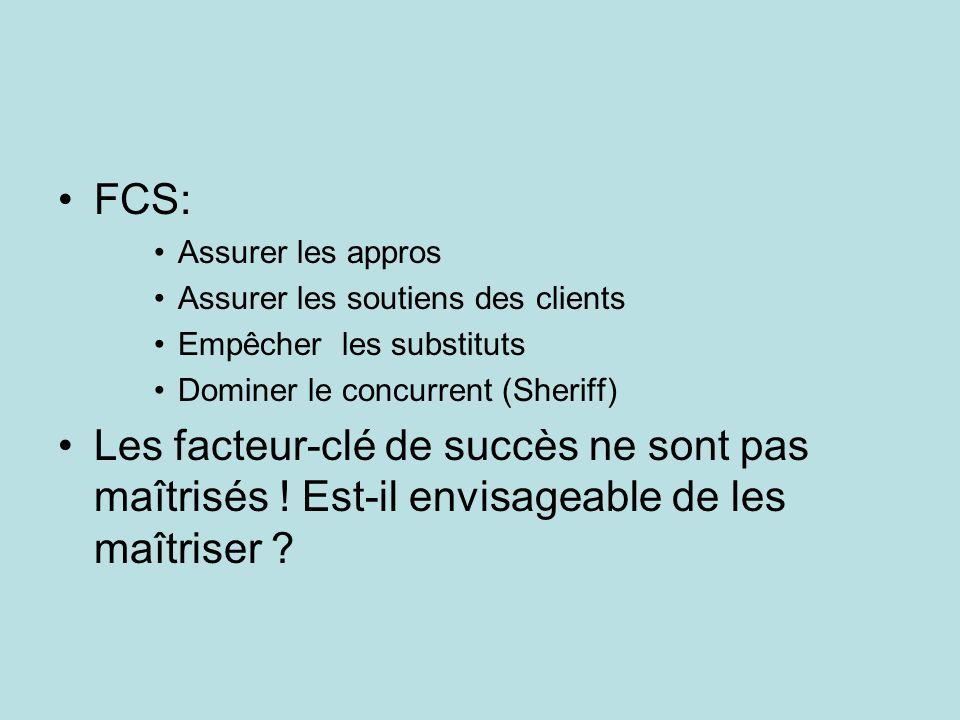 FCS:Assurer les appros. Assurer les soutiens des clients. Empêcher les substituts. Dominer le concurrent (Sheriff)