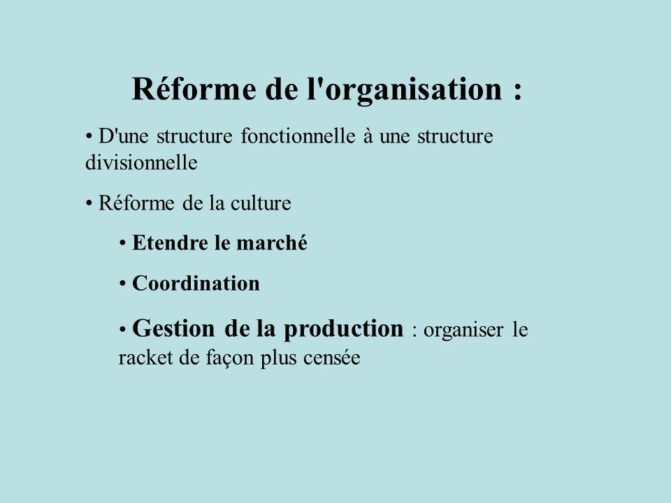 Réforme de l organisation :