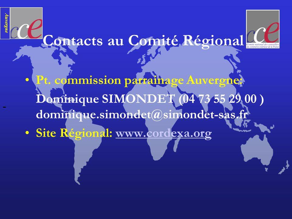 Contacts au Comité Régional