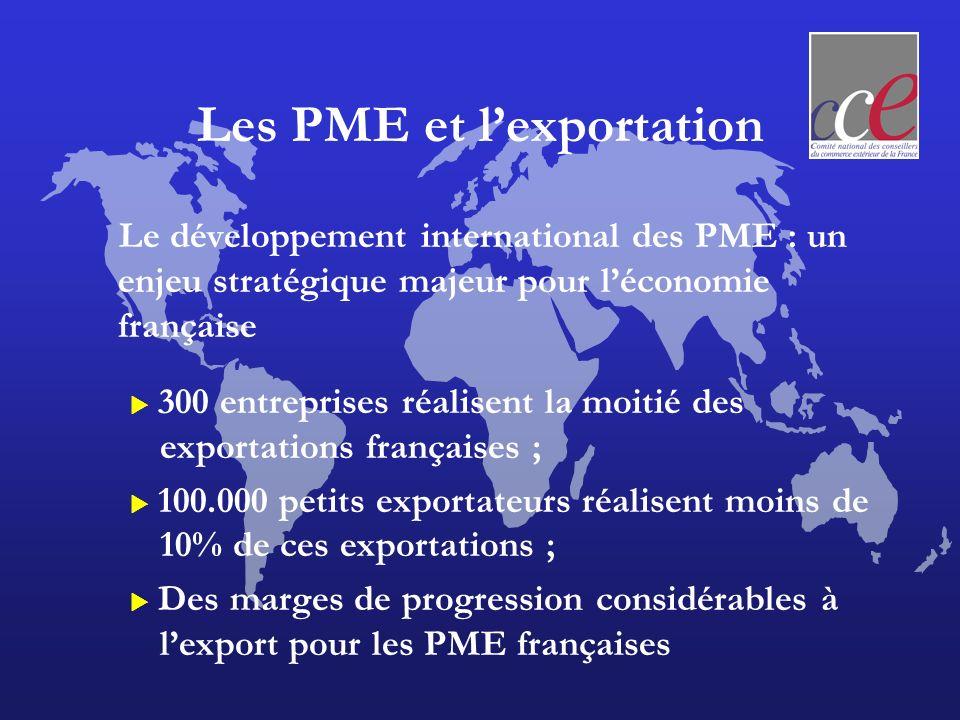 Les PME et l'exportation