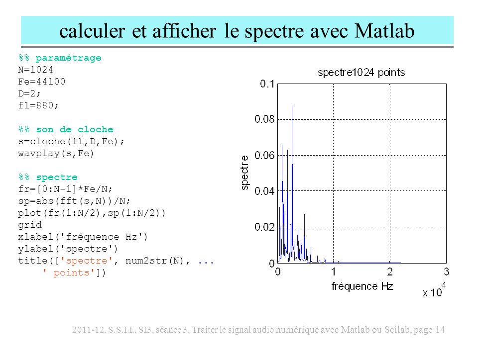 calculer et afficher le spectre avec Matlab