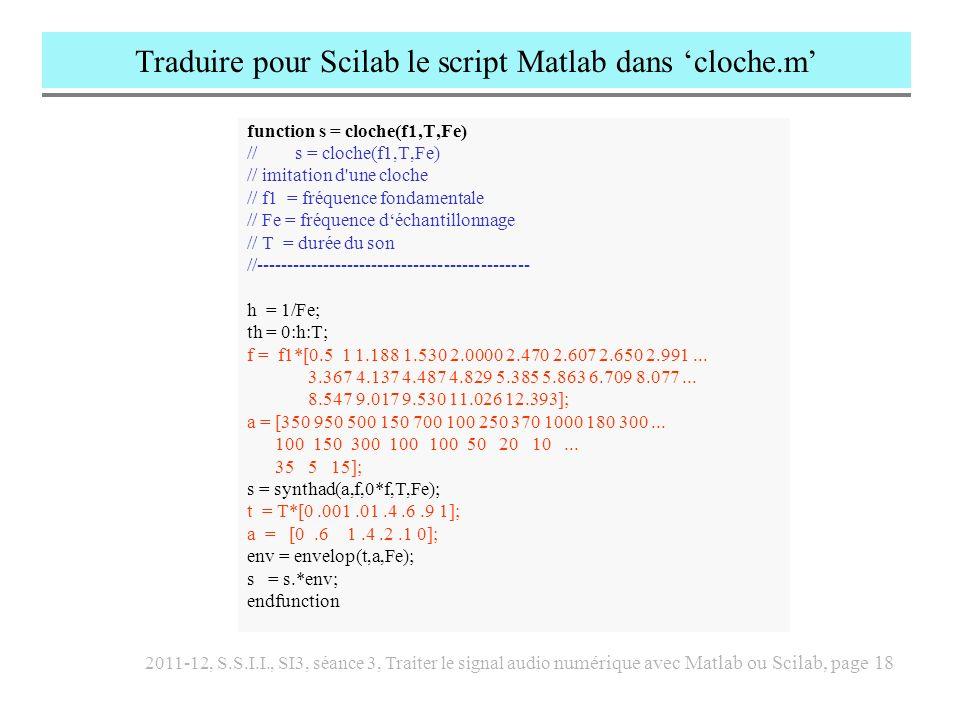 Traduire pour Scilab le script Matlab dans 'cloche.m'