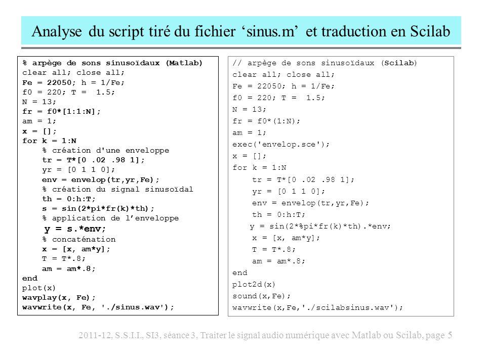 Analyse du script tiré du fichier 'sinus.m' et traduction en Scilab