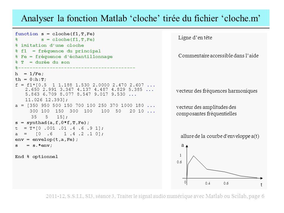 Analyser la fonction Matlab 'cloche' tirée du fichier 'cloche.m'