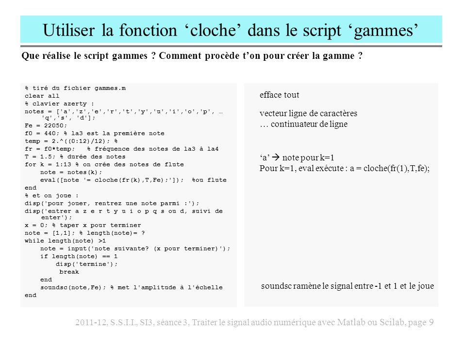 Utiliser la fonction 'cloche' dans le script 'gammes'