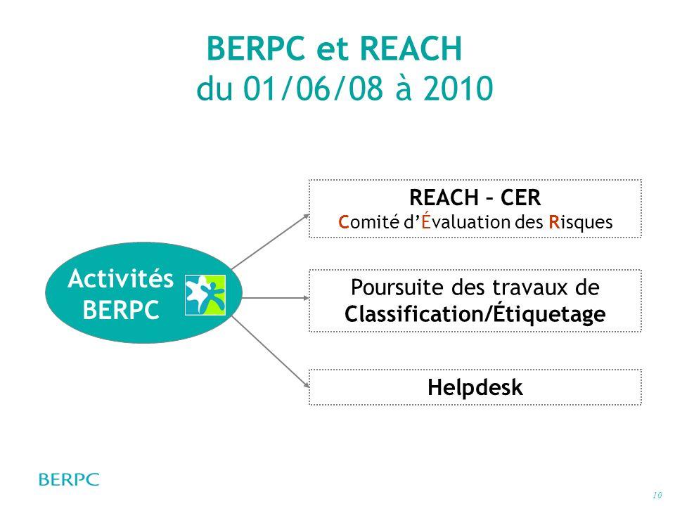 BERPC et REACH du 01/06/08 à 2010 Activités BERPC