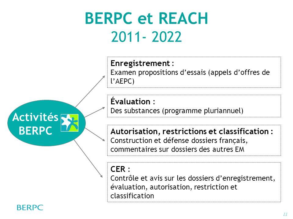 BERPC et REACH 2011- 2022 Activités BERPC