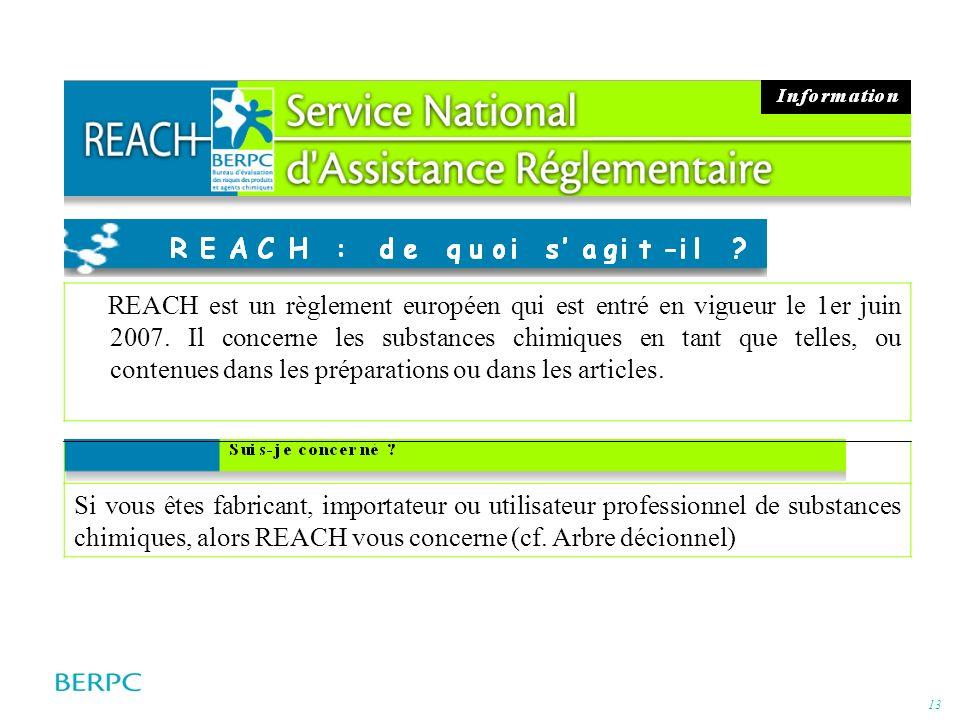 REACH est un règlement européen qui est entré en vigueur le 1er juin 2007. Il concerne les substances chimiques en tant que telles, ou contenues dans les préparations ou dans les articles.