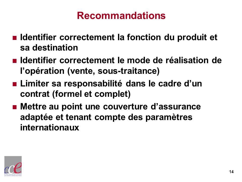 Recommandations Identifier correctement la fonction du produit et sa destination.