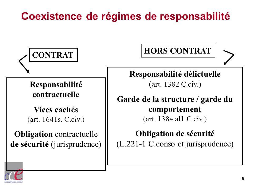 Coexistence de régimes de responsabilité