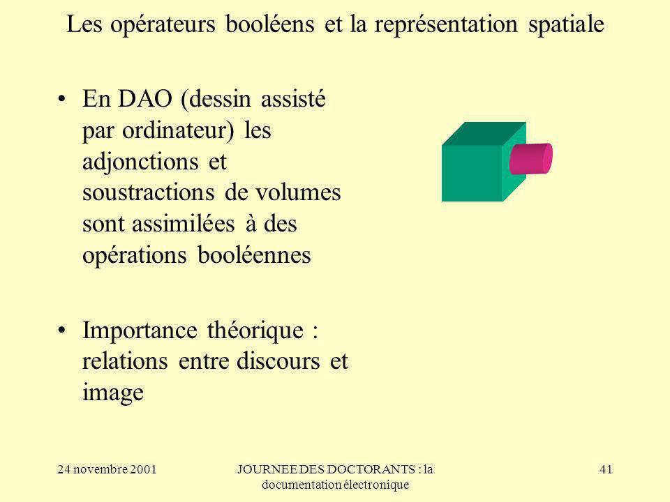 Les opérateurs booléens et la représentation spatiale
