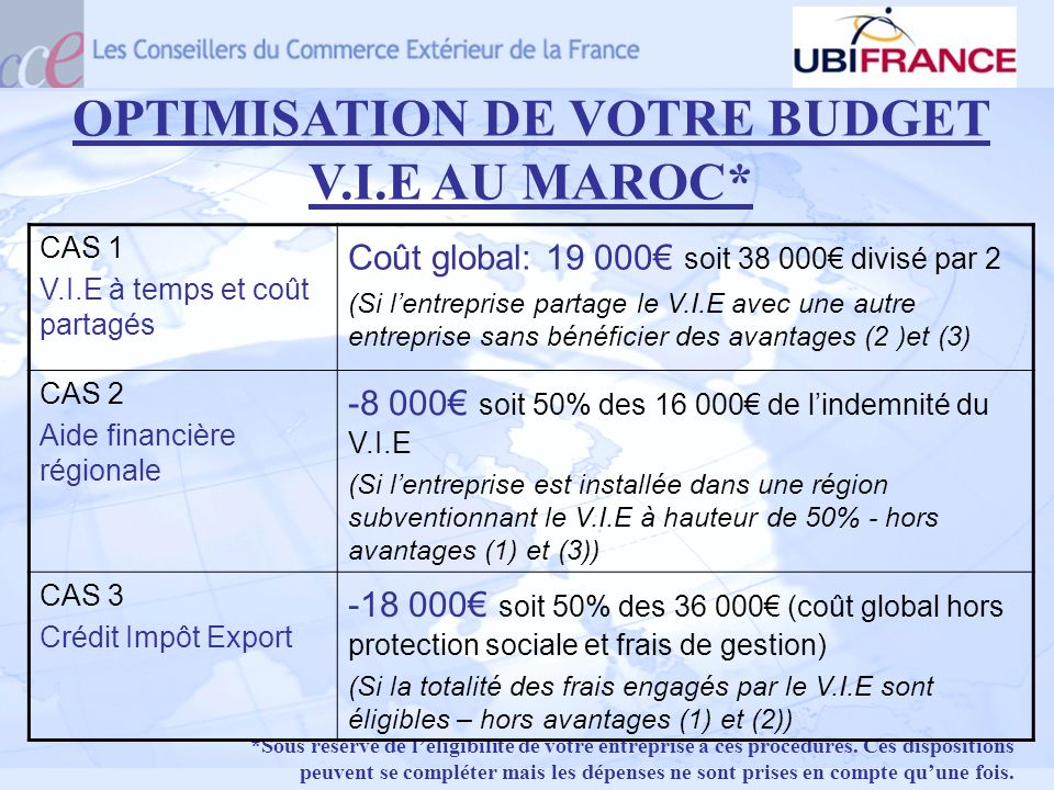 OPTIMISATION DE VOTRE BUDGET V.I.E AU MAROC*