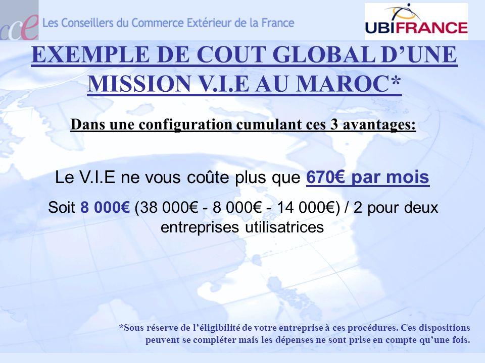 EXEMPLE DE COUT GLOBAL D'UNE MISSION V.I.E AU MAROC*