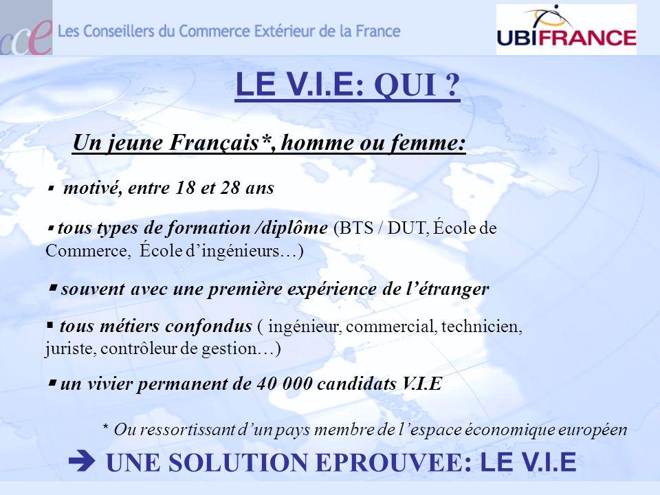 LE V.I.E: QUI  UNE SOLUTION EPROUVEE: LE V.I.E