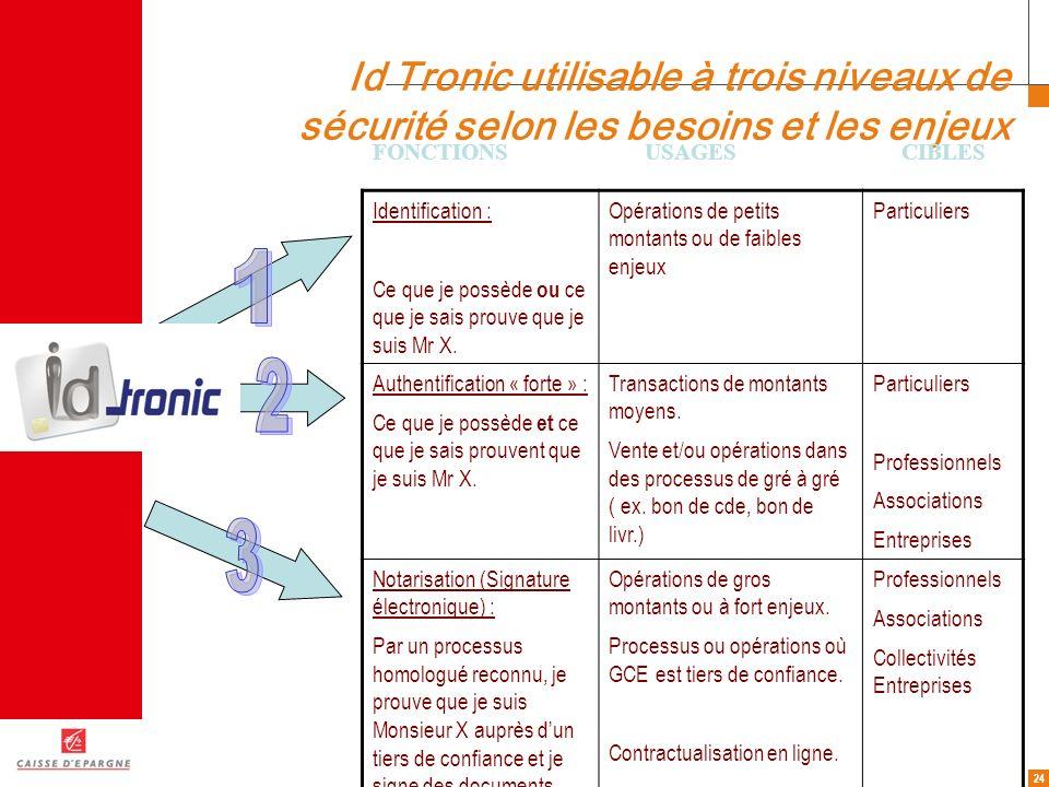 Id Tronic utilisable à trois niveaux de sécurité selon les besoins et les enjeux