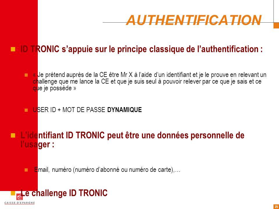AUTHENTIFICATION ID TRONIC s'appuie sur le principe classique de l'authentification :