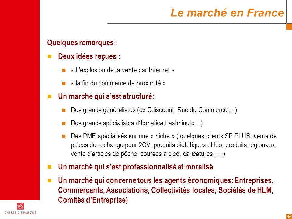Le marché en France Quelques remarques : Deux idées reçues :