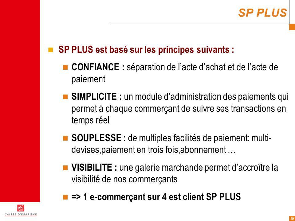 SP PLUS SP PLUS est basé sur les principes suivants :