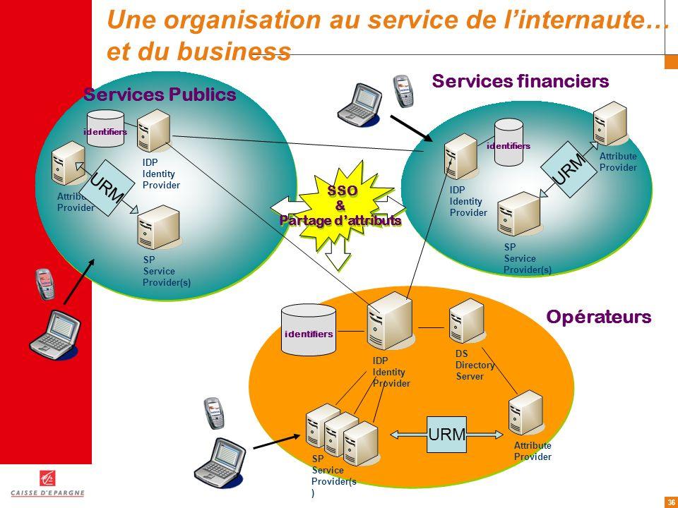 Une organisation au service de l'internaute… et du business