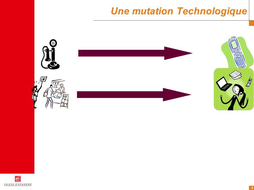 Une mutation Technologique