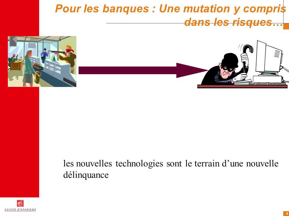 Pour les banques : Une mutation y compris dans les risques….
