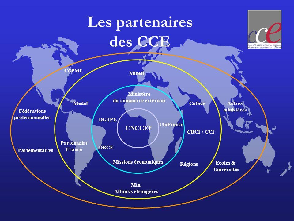 Les partenaires des CCE