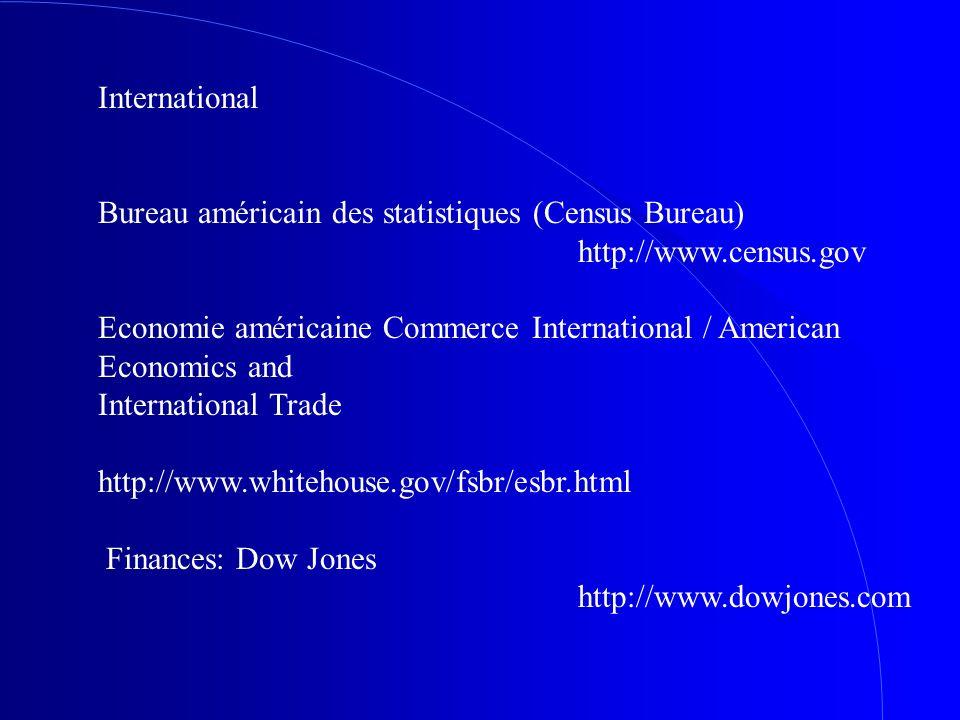 International Bureau américain des statistiques (Census Bureau) http://www.census.gov.