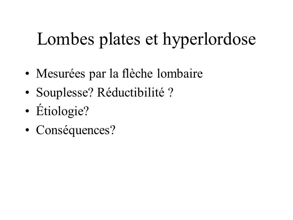 Lombes plates et hyperlordose