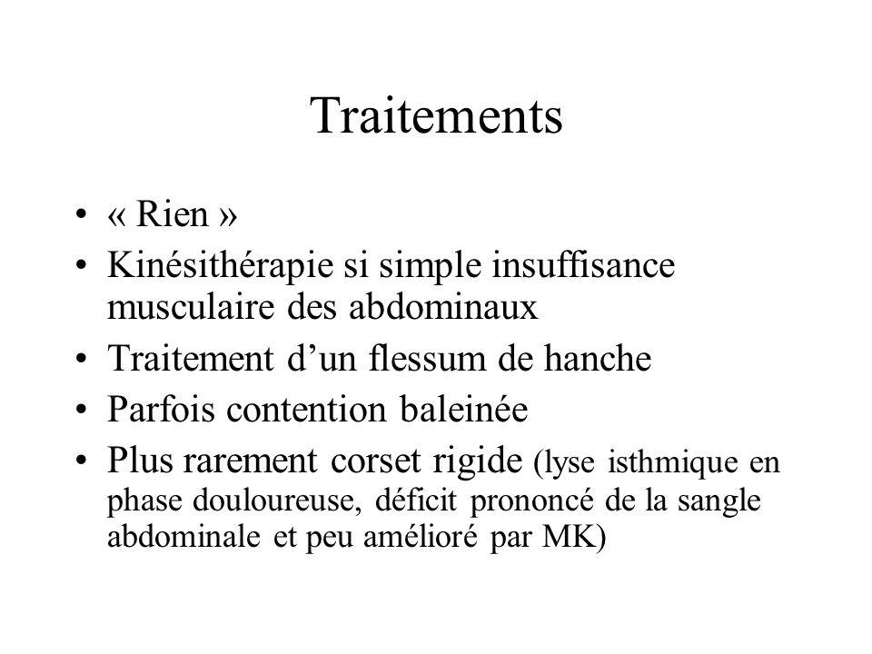 Traitements « Rien » Kinésithérapie si simple insuffisance musculaire des abdominaux. Traitement d'un flessum de hanche.