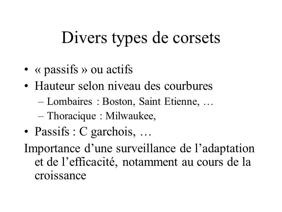 Divers types de corsets