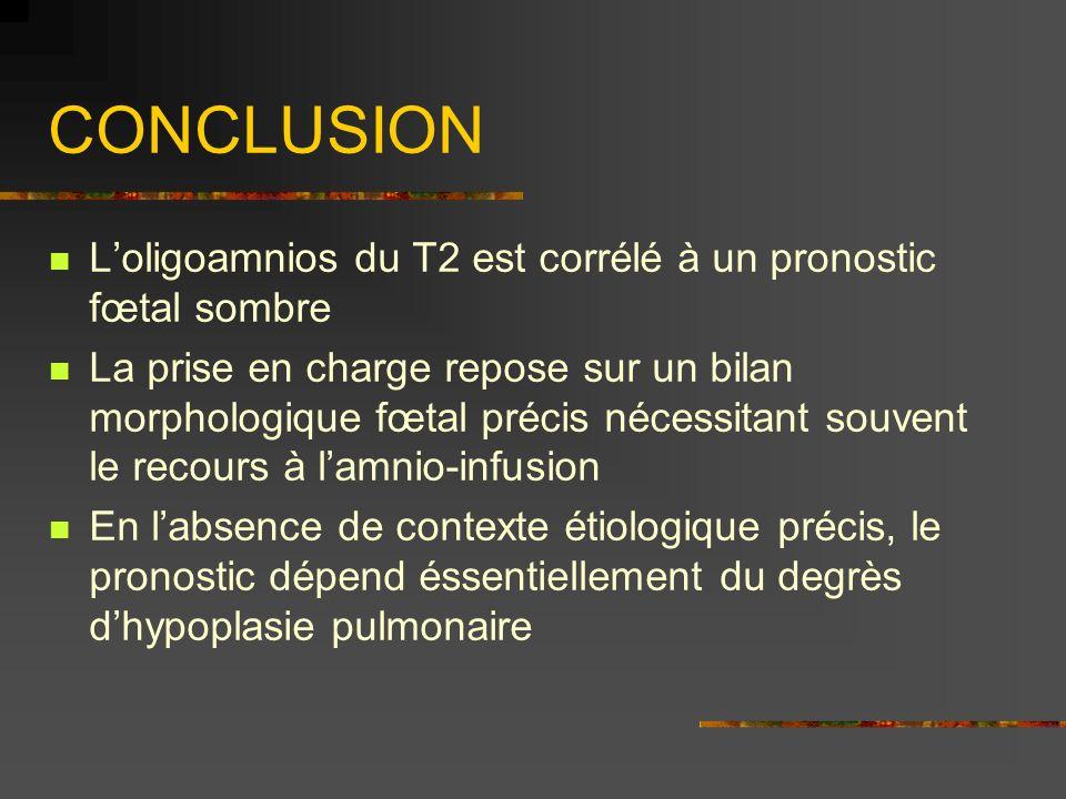 CONCLUSION L'oligoamnios du T2 est corrélé à un pronostic fœtal sombre