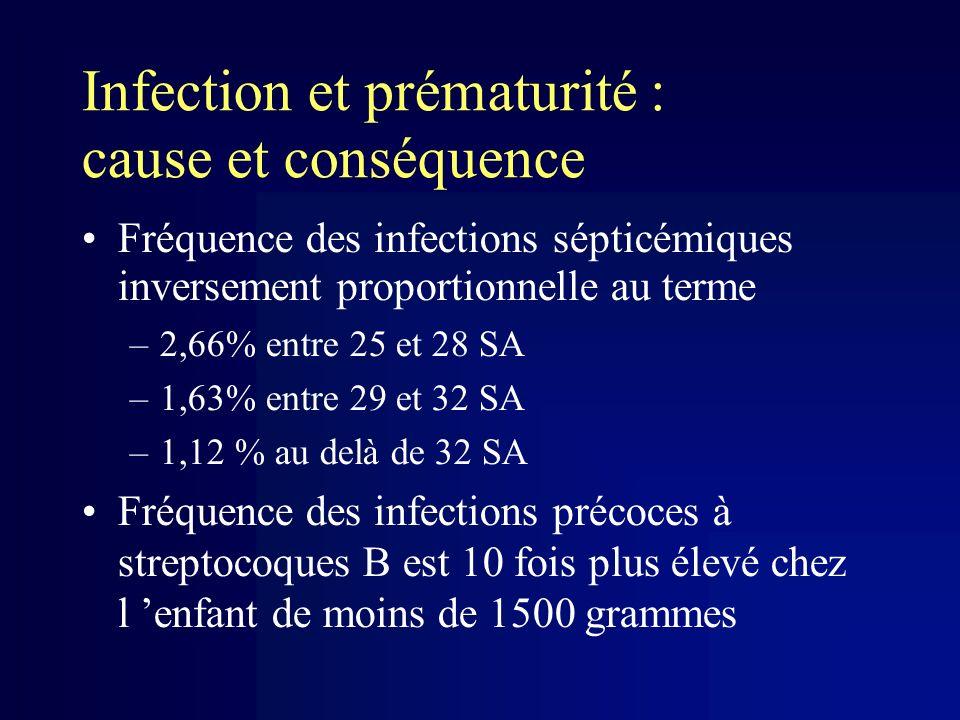 Infection et prématurité : cause et conséquence