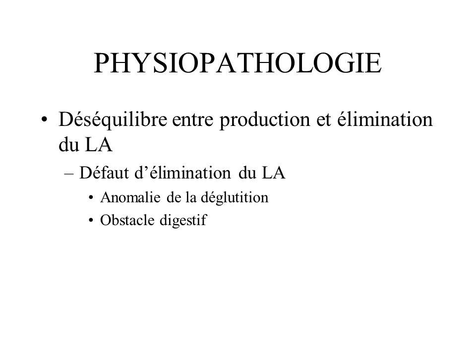 PHYSIOPATHOLOGIE Déséquilibre entre production et élimination du LA