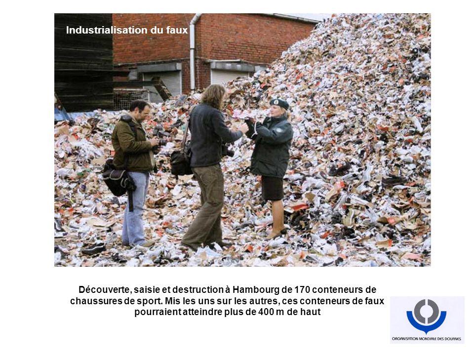 Industrialisation du faux Industrialisation du faux